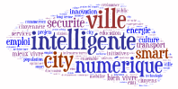 City tag cloud