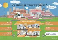 COWORKING-INFOGRAPHIC-SMART-CITY2-smallweb2
